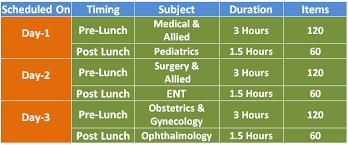 NEXT Exam Schedule_Medical Mantra